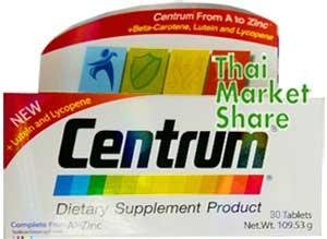 รูปภาพของ Centrum A to Zinc + Beta-carotene Lutein and Lycopene 30tab สูตรใหม่
