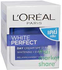 L Oreal White Perfect Day Cream SPF17 PA++ 50ml.