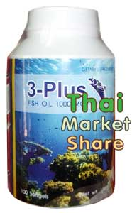 Nutri Master 3 Plus Fish Oil 1000mg. 100softgel น้ำมันปลา